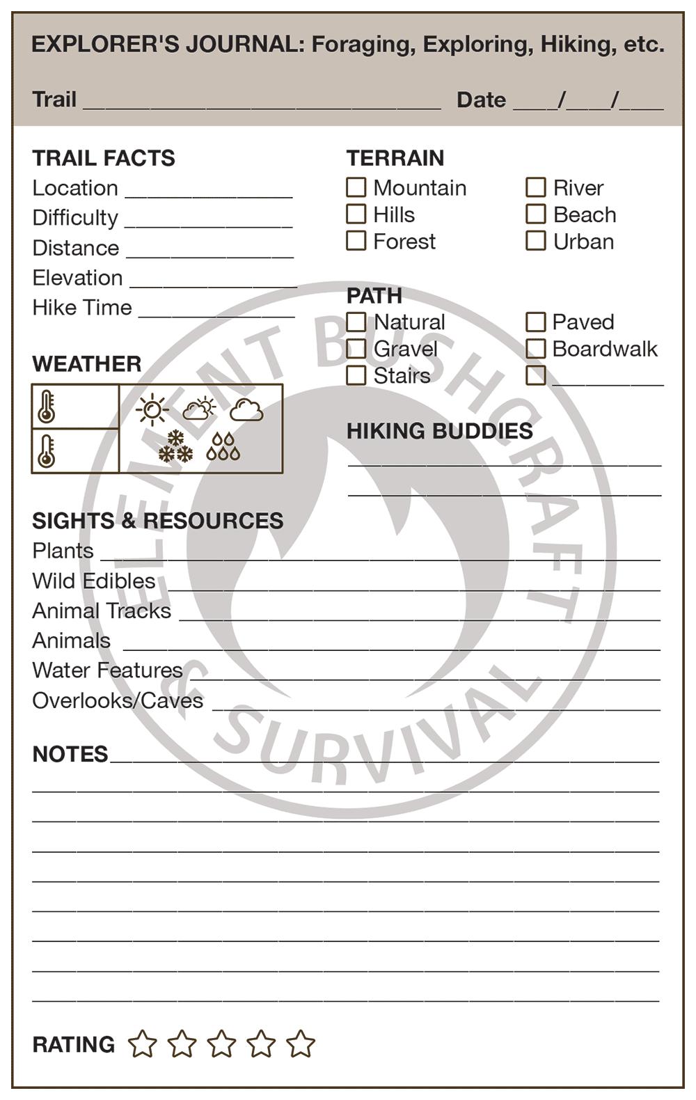 Hiking Journal Page Sample